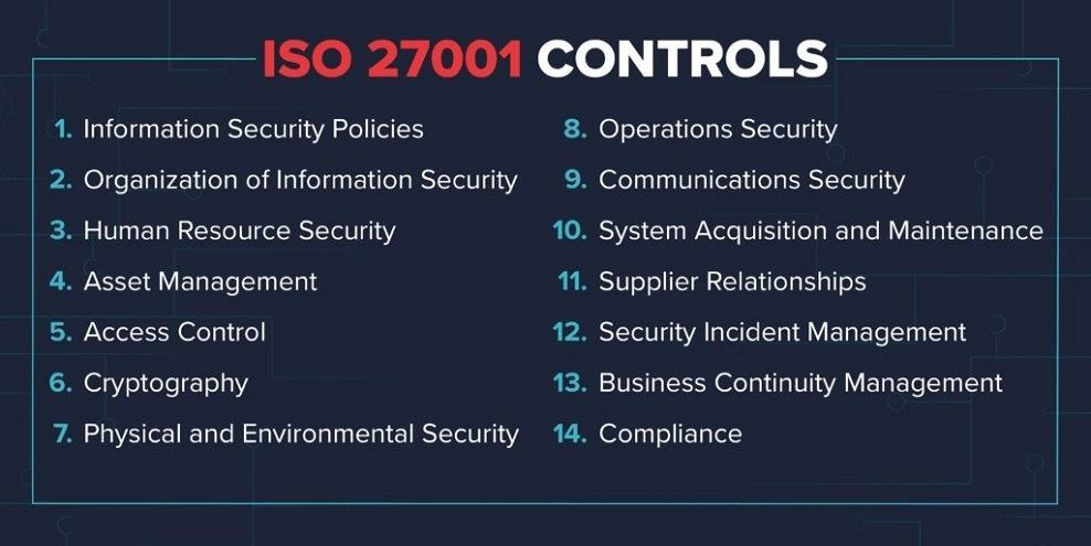 iso 27001 controls - Chứng nhận ISO 27001 : 2013