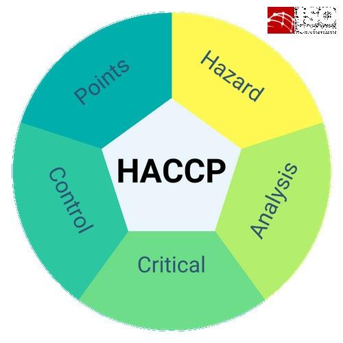 Chương trình HACCP