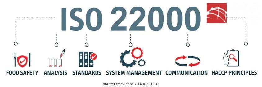iso22000 hethong quanly antoanthucpham - ISO 22000 HỆ THỐNG QUẢN LÝ AN TOÀN THỰC PHẨM