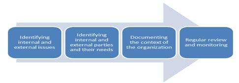 1 1 3 - Hướng dẫn sử dụng IMS (ISO 9001, ISO 14001 và ISO 45001)