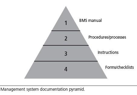 1 1 - Hướng dẫn sử dụng IMS (ISO 9001, ISO 14001 và ISO 45001)