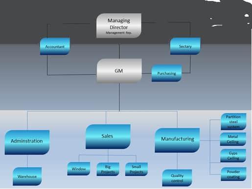 1 2 1 - Hướng dẫn sử dụng IMS (ISO 9001, ISO 14001 và ISO 45001)