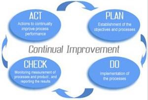 1 3 9 - Hướng dẫn sử dụng IMS (ISO 9001, ISO 14001 và ISO 45001)