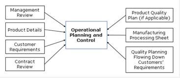 1 6 - Hướng dẫn sử dụng IMS (ISO 9001, ISO 14001 và ISO 45001)